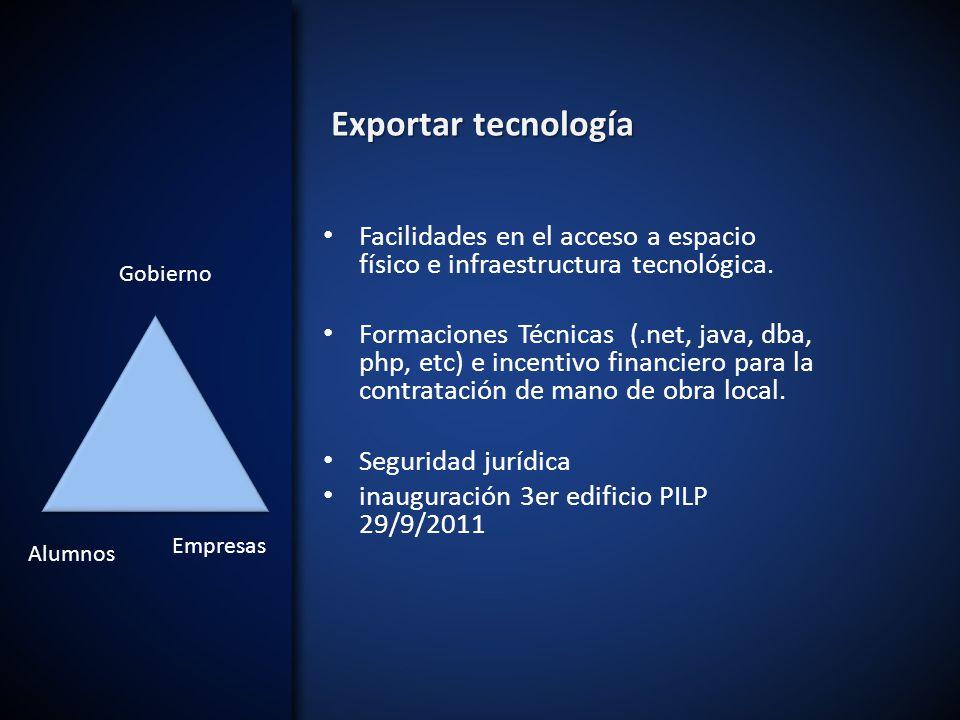 Exportar tecnología Facilidades en el acceso a espacio físico e infraestructura tecnológica. Formaciones Técnicas (.net, java, dba, php, etc) e incent