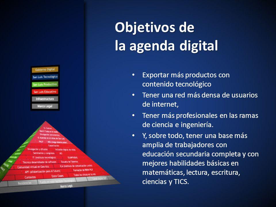Objetivos de la agenda digital Exportar más productos con contenido tecnológico Tener una red más densa de usuarios de internet, Tener más profesionales en las ramas de ciencia e ingeniería.