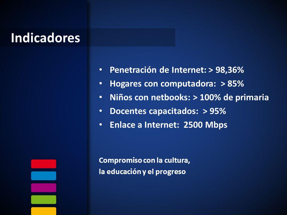 Penetración de Internet: > 98,36% Hogares con computadora: > 85% Niños con netbooks: > 100% de primaria Docentes capacitados: > 95% Enlace a Internet: 2500 Mbps Compromiso con la cultura, la educación y el progreso Indicadores