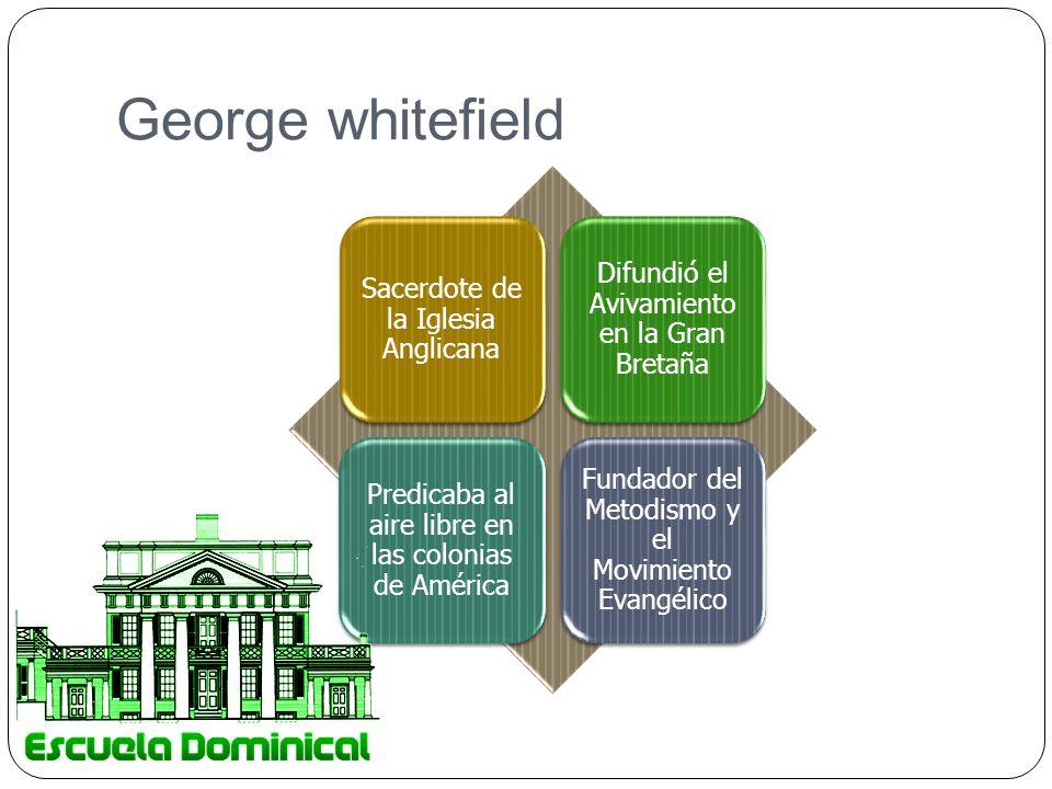 George whitefield Sacerdote de la Iglesia Anglicana Difundió el Avivamiento en la Gran Bretaña Predicaba al aire libre en las colonias de América Fund