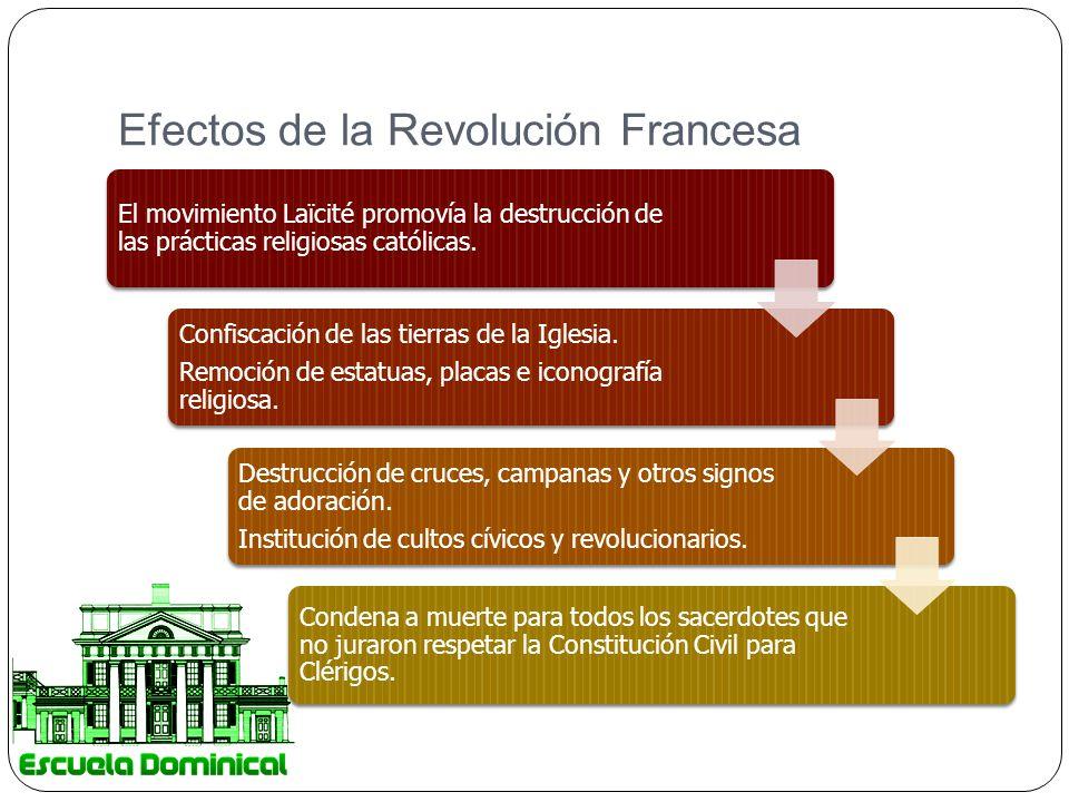 Efectos de la Revolución Francesa El movimiento Laïcité promovía la destrucción de las prácticas religiosas católicas. Confiscación de las tierras de