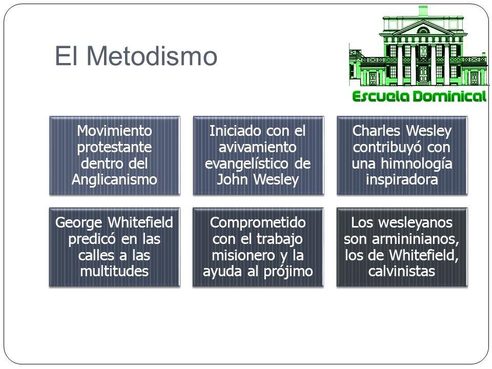 El Metodismo Movimiento protestante dentro del Anglicanismo Iniciado con el avivamiento evangelístico de John Wesley Charles Wesley contribuyó con una