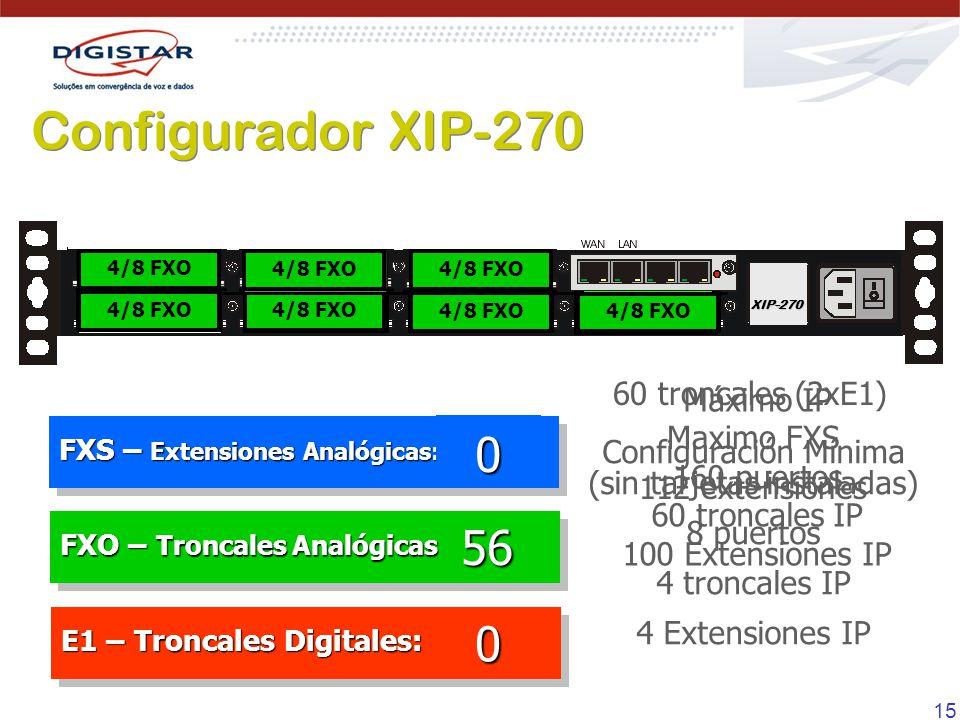 15 Configuración Mínima (sin tarjetas instaladas) 8 puertos 4 troncales IP 4 Extensiones IP Maximo FXS 112 extensiones Troncales E1: 60 troncales (2xE