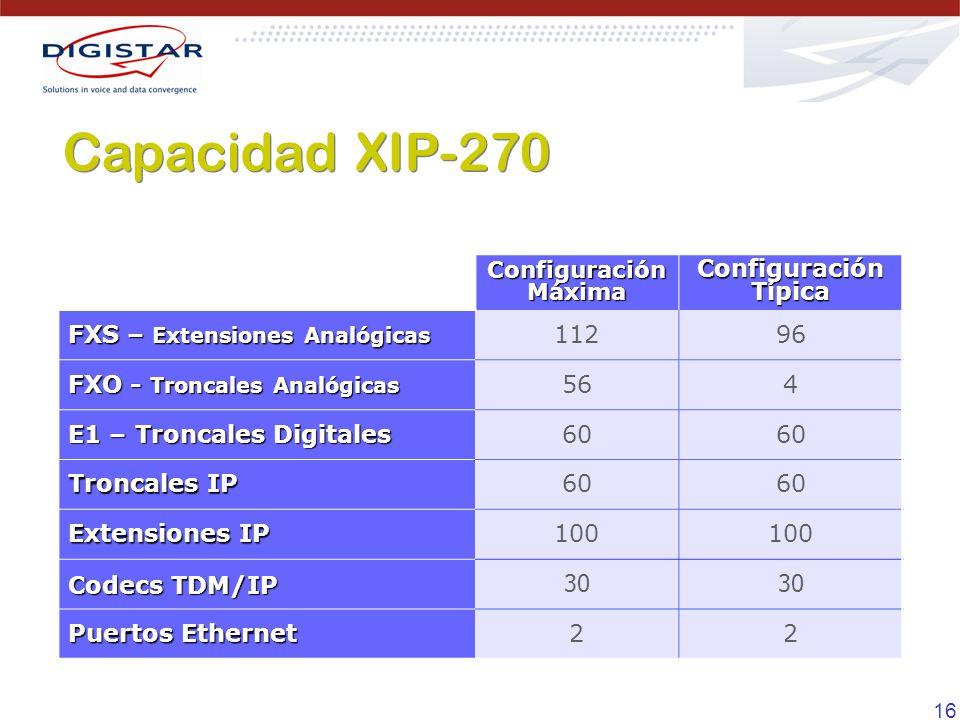 16 Configuración Máxima Configuración Típica FXS – Extensiones Analógicas 11296 FXO - Troncales Analógicas 564 E1 – Troncales Digitales 60 Troncales I