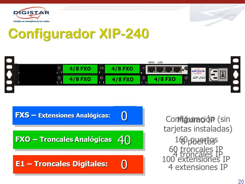20 Máximo 1 E1: 30 Troncales Troncales Máximo FXO + E1 66 troncales Máximo FXS 80 extensiones Configuración (sin tarjetas instaladas) 8 puertos 4 tron