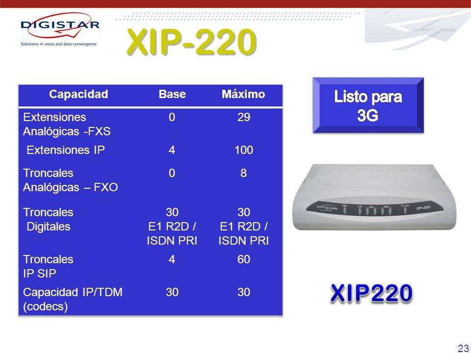 23 XIP-220