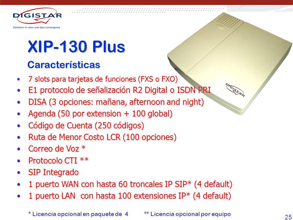 25 7 slots para tarjetas de funciones (FXS o FXO)7 slots para tarjetas de funciones (FXS o FXO) E1 protocolo de señalización R2 Digital o ISDN PRIE1 p