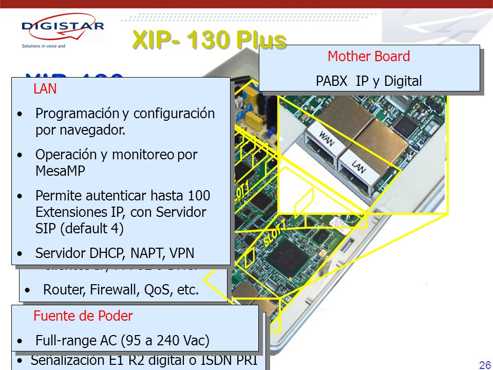 26 XIP-130 WAN Programación y configuración WEB Operación y monitoreo por MesaMP 60 Extensiones IP (4 default). Registro de Cliente SIP Clientes IP, P