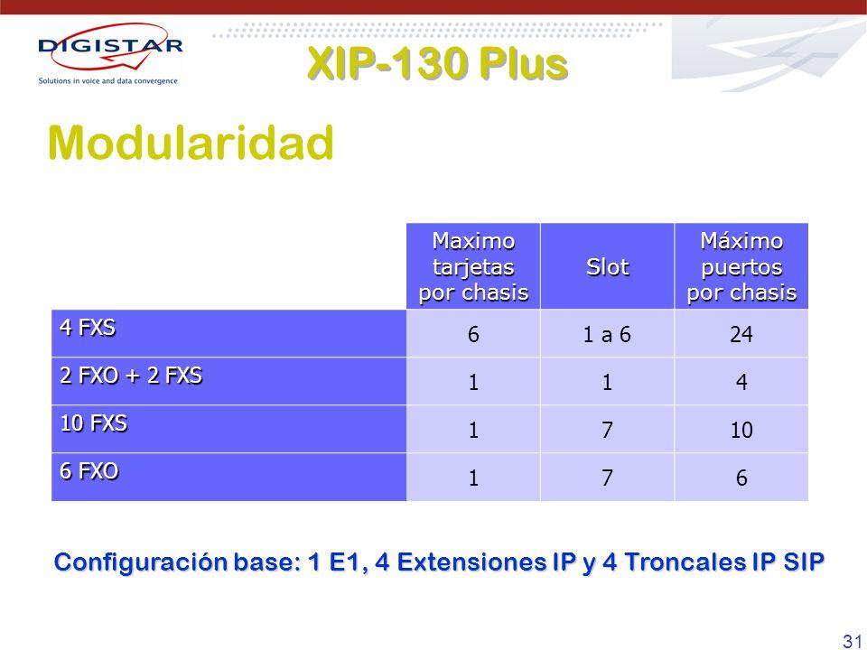 31 Maximo tarjetas por chasis Slot Máximo puertos por chasis 4 FXS 61 a 624 2 FXO + 2 FXS 114 10 FXS 1710 6 FXO 176 Modularidad Configuración base: 1 E1, 4 Extensiones IP y 4 Troncales IP SIP XIP-130 Plus
