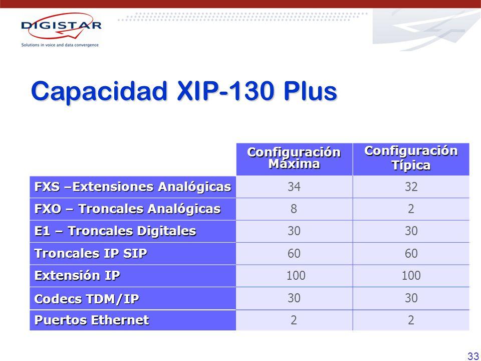 33 Configuración Máxima ConfiguraciónTípica FXS –Extensiones Analógicas 3432 FXO – Troncales Analógicas 82 E1 – Troncales Digitales 30 Troncales IP SI