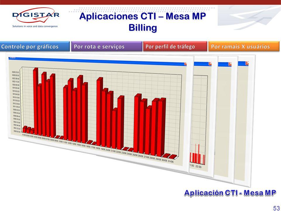 53 Aplicaciones CTI – Mesa MP Billing