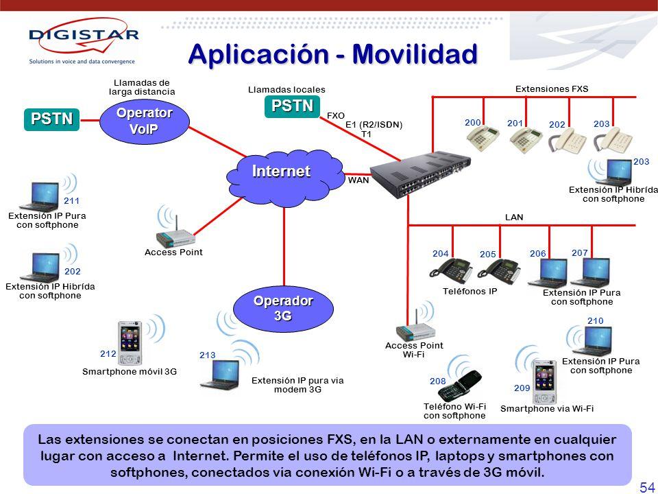 54 OperatorVoIP WAN Aplicación - Movilidad Access Point Wi-Fi Extensiones FXS LAN Smartphone via Wi-Fi Teléfonos IP Extensión IP Pura con softphone PS