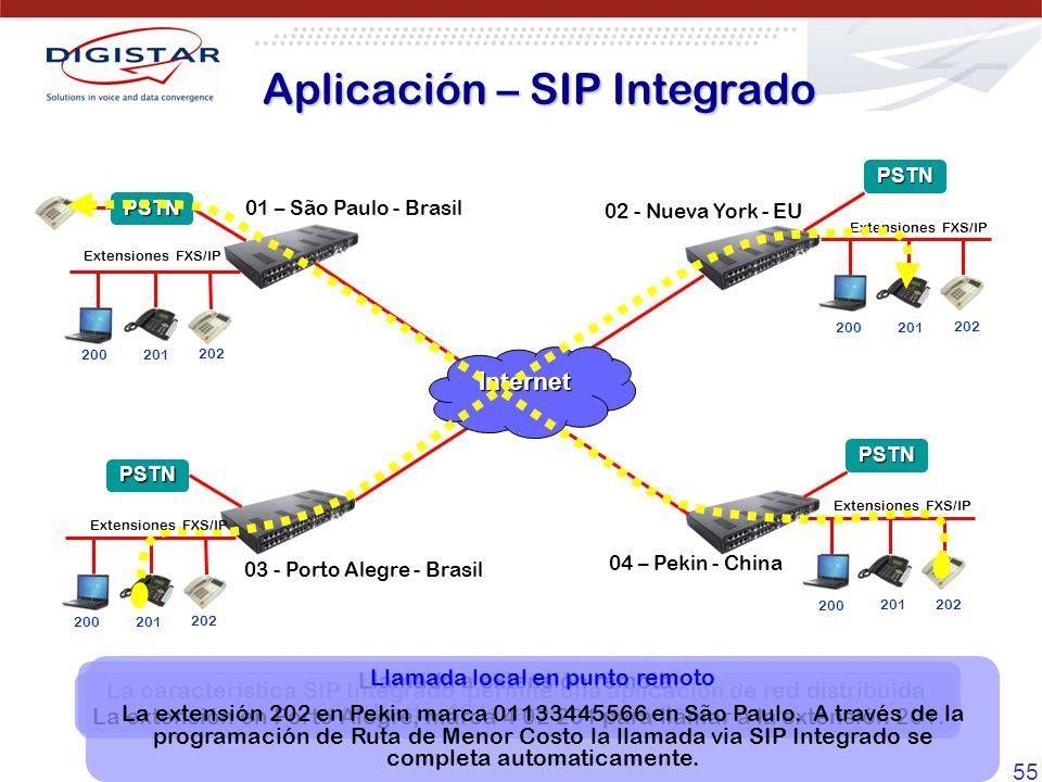 55 La característica SIP Integrado permite una aplicación de red distribuída con hasta 16 locaciones remotas. Llamada a extensión remota: La extensión