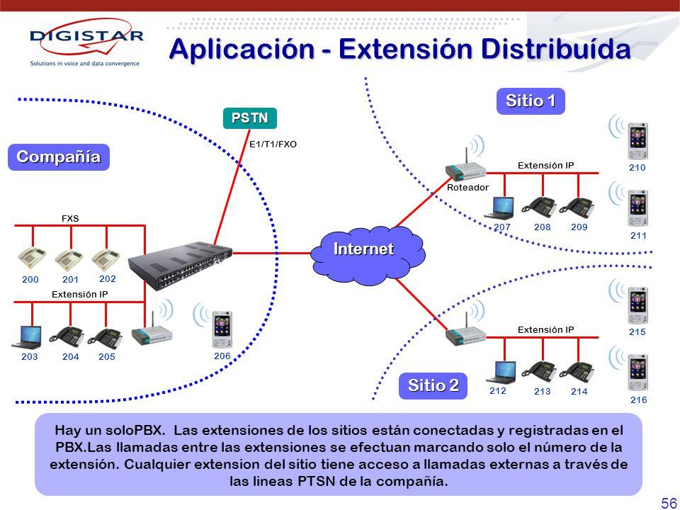 56 Aplicación - Extensión Distribuída PSTN FXS 200 201 202 Extensión IP 207 208 209 210 211 Extensión IP 203204 205 E1/T1/FXO 206 Compañía Roteador Si
