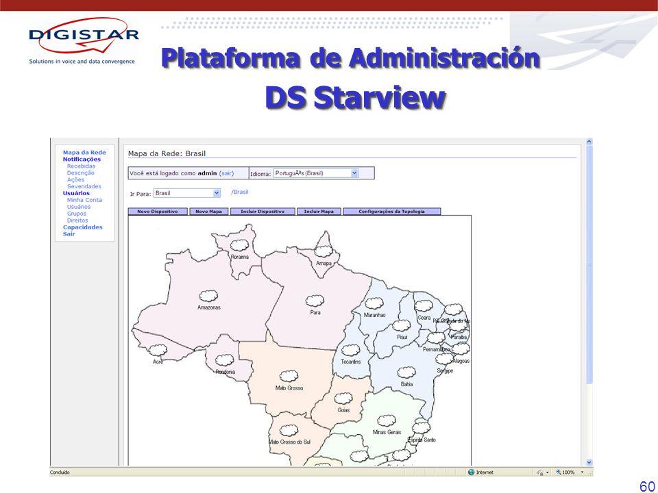 60 DS Starview Plataforma de Administración