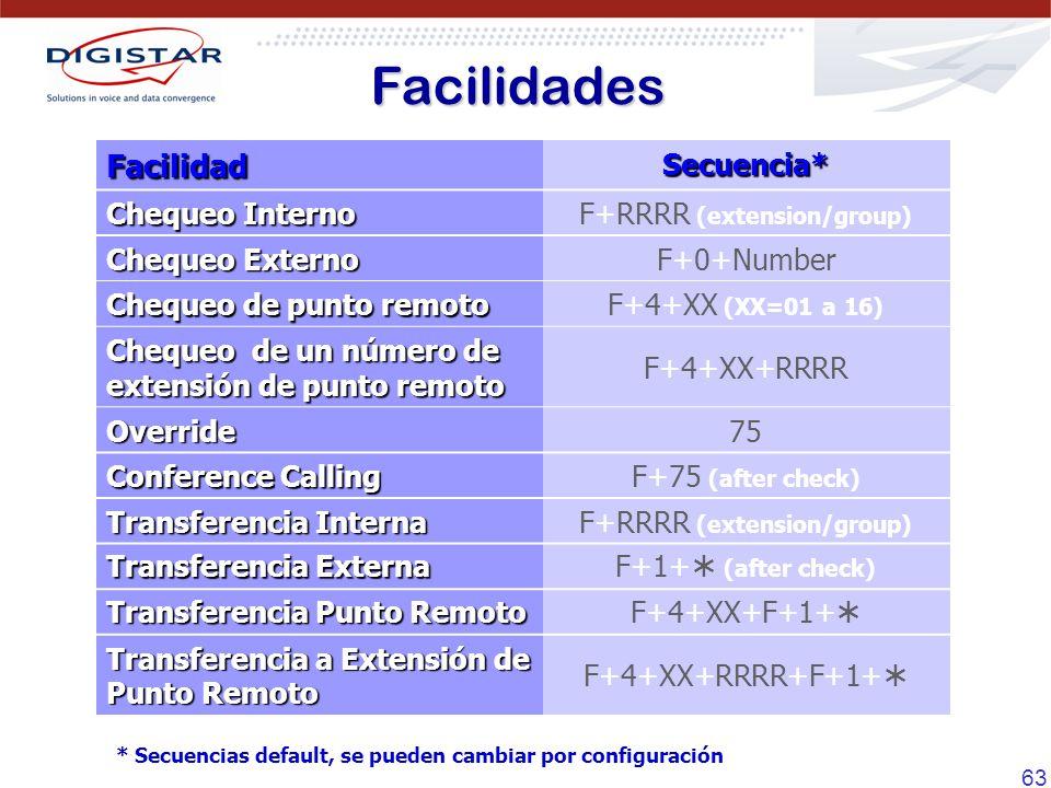 63 * Secuencias default, se pueden cambiar por configuración Facilidad Secuencia* Chequeo Interno F+RRRR (extension/group) Chequeo Externo F+0+Number