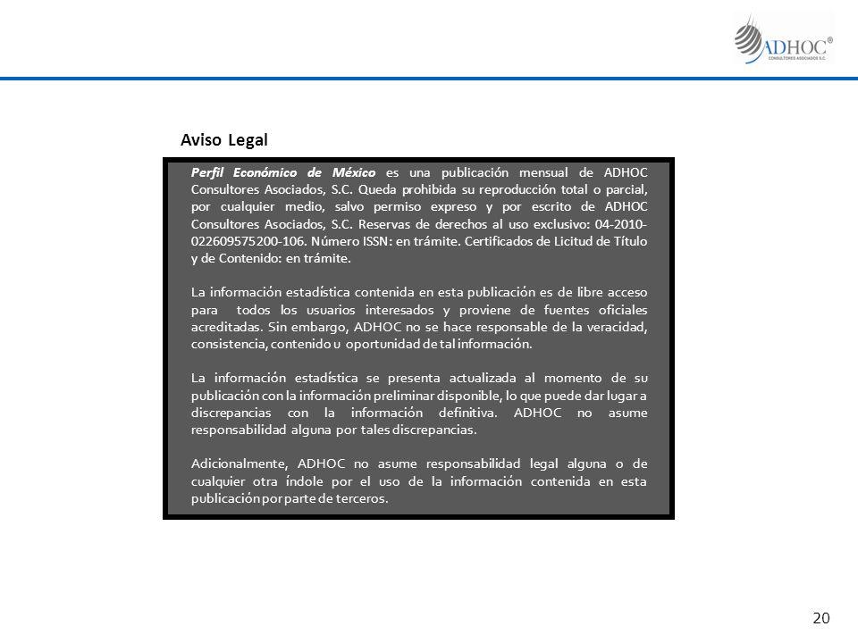 Aviso Legal Perfil Económico de México es una publicación mensual de ADHOC Consultores Asociados, S.C. Queda prohibida su reproducción total o parcial