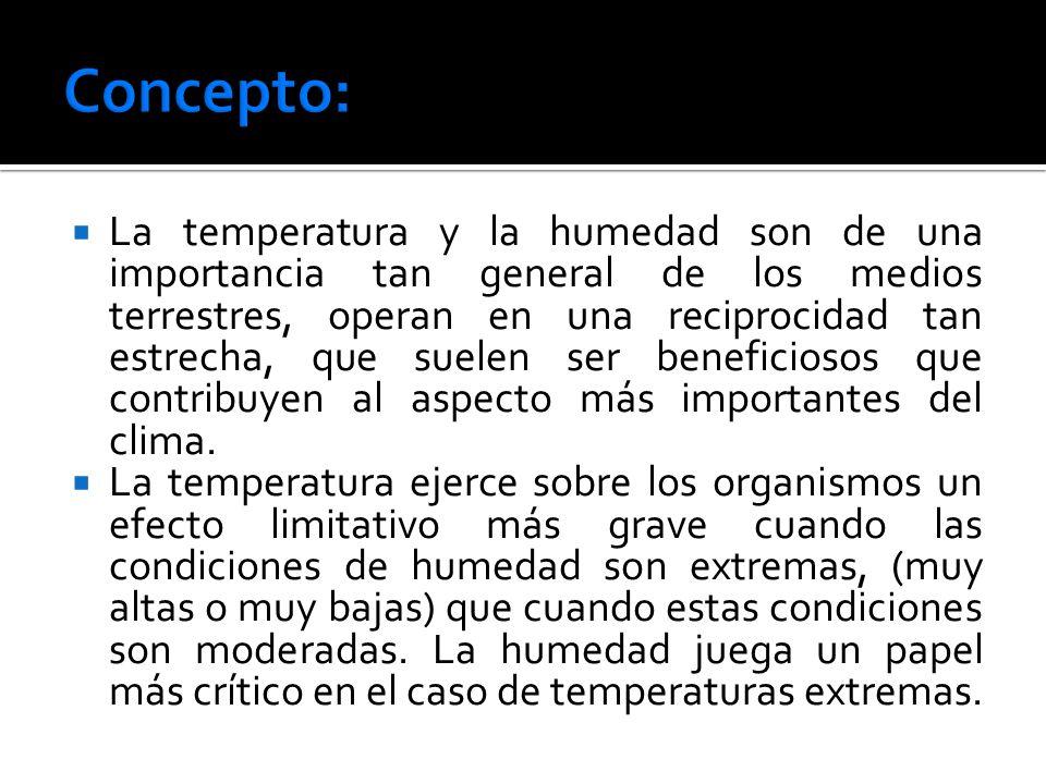 La temperatura y la humedad son de una importancia tan general de los medios terrestres, operan en una reciprocidad tan estrecha, que suelen ser beneficiosos que contribuyen al aspecto más importantes del clima.