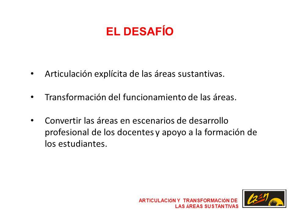 ARTICULACI Ó N Y TRANSFORMACI Ó N DE LAS Á REAS SUSTANTIVAS Articulación explícita de las áreas sustantivas.