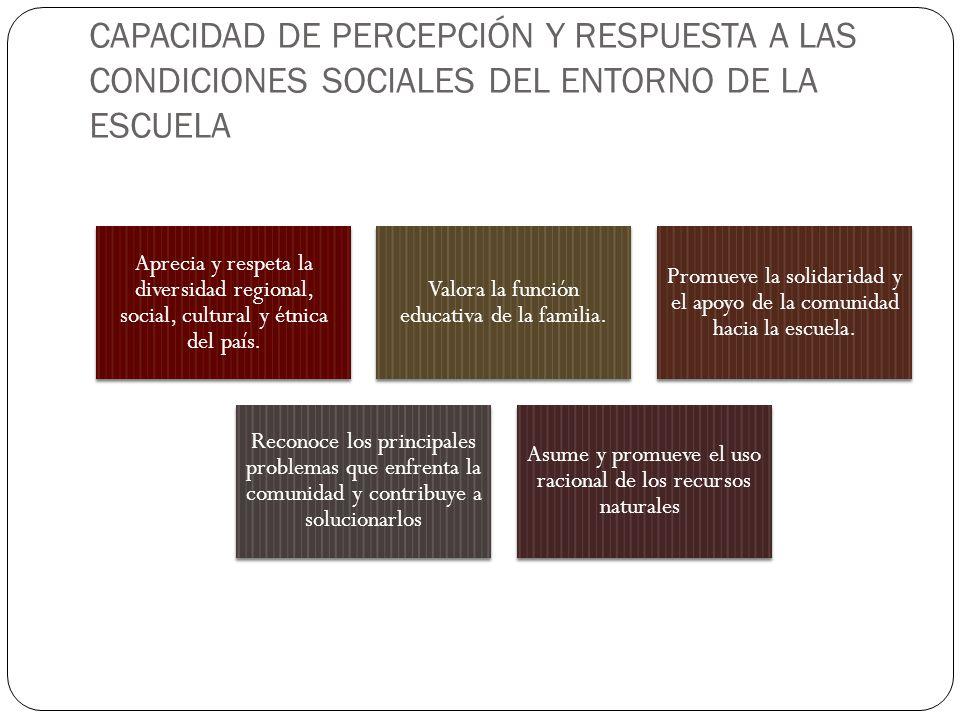 CAPACIDAD DE PERCEPCIÓN Y RESPUESTA A LAS CONDICIONES SOCIALES DEL ENTORNO DE LA ESCUELA Aprecia y respeta la diversidad regional, social, cultural y étnica del país.