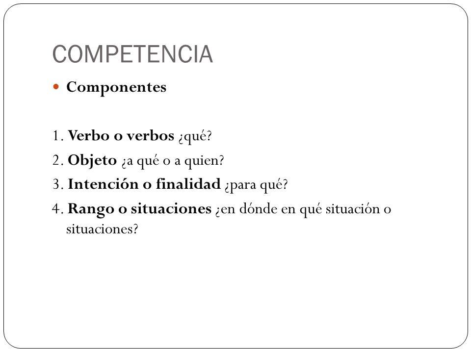 COMPETENCIA Componentes 1.Verbo o verbos ¿qué. 2.