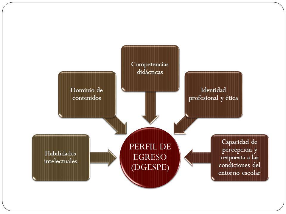 PERFIL DE EGRESO (DGESPE) Habilidades intelectuales Dominio de contenidos Competencias didácticas Identidad profesional y ética Capacidad de percepción y respuesta a las condiciones del entorno escolar