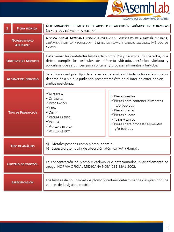 D ETERMINACIÓN DE METALES PESADOS POR ABSORCIÓN ATÓMICA EN CERÁMICAS ( ALFARERÍA, CERÁMICA Y PORCELANA ) N ORMA OFICIAL MEXICANA NOM -231- SSA 1-2002.