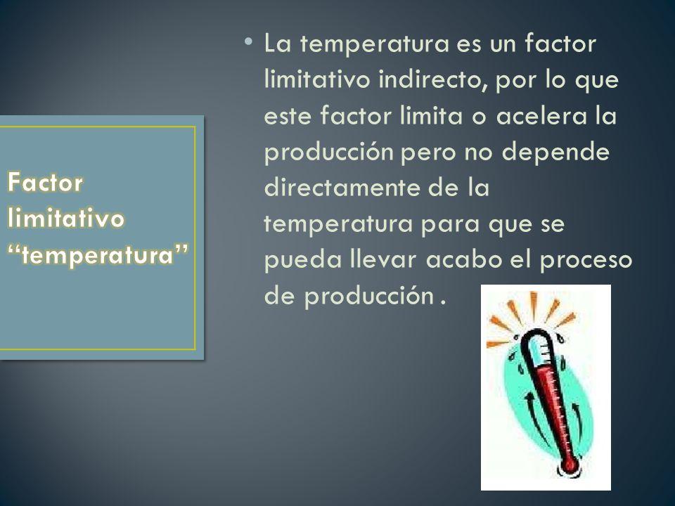 La temperatura es un factor limitativo indirecto, por lo que este factor limita o acelera la producción pero no depende directamente de la temperatura