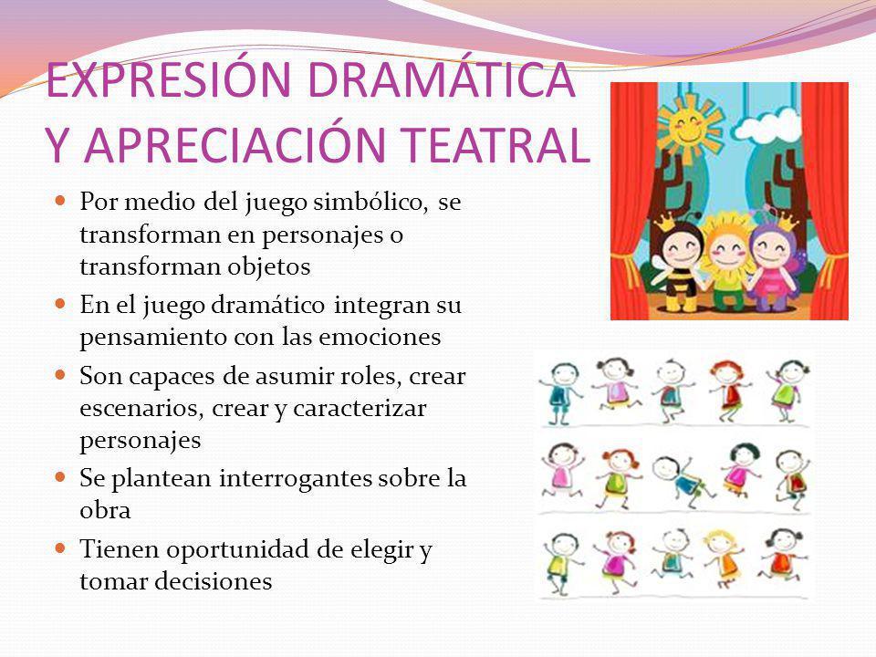 EXPRESIÓN DRAMÁTICA Y APRECIACIÓN TEATRAL Por medio del juego simbólico, se transforman en personajes o transforman objetos En el juego dramático inte