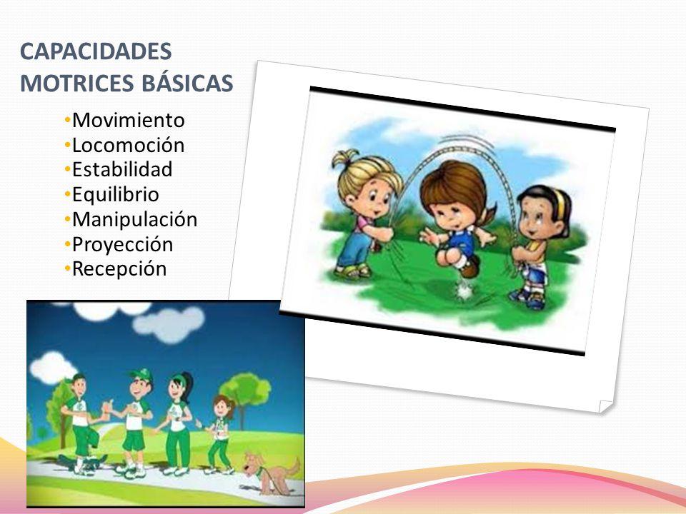 CAPACIDADES MOTRICES BÁSICAS Movimiento Locomoción Estabilidad Equilibrio Manipulación Proyección Recepción