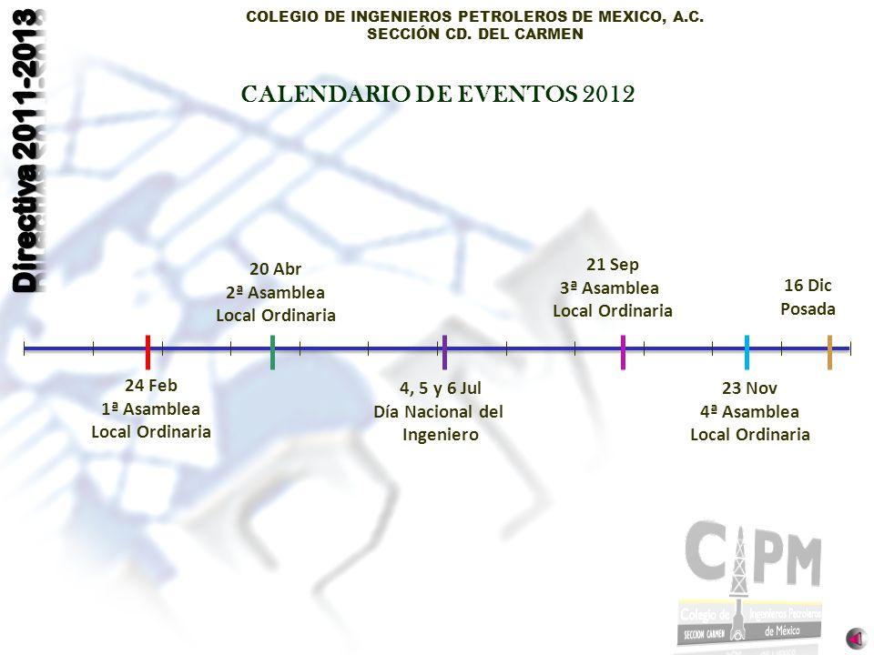 COLEGIO DE INGENIEROS PETROLEROS DE MEXICO, A.C. SECCIÓN CD. DEL CARMEN 24 Feb 1ª Asamblea Local Ordinaria 20 Abr 2ª Asamblea Local Ordinaria 4, 5 y 6