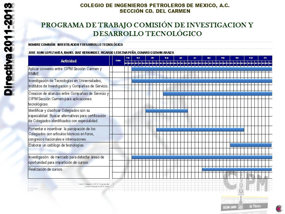 COLEGIO DE INGENIEROS PETROLEROS DE MEXICO, A.C. SECCIÓN CD. DEL CARMEN PROGRAMA DE TRABAJO COMISIÓN DE INVESTIGACION Y DESARROLLO TECNOLÓGICO