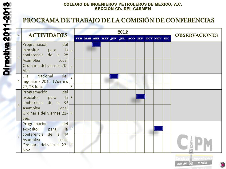 COLEGIO DE INGENIEROS PETROLEROS DE MEXICO, A.C. SECCIÓN CD. DEL CARMEN No. ACTIVIDADES 2012 OBSERVACIONES FEBMARABRMAYJUNJULAGOSEPOCTNOVDIC 4 Program