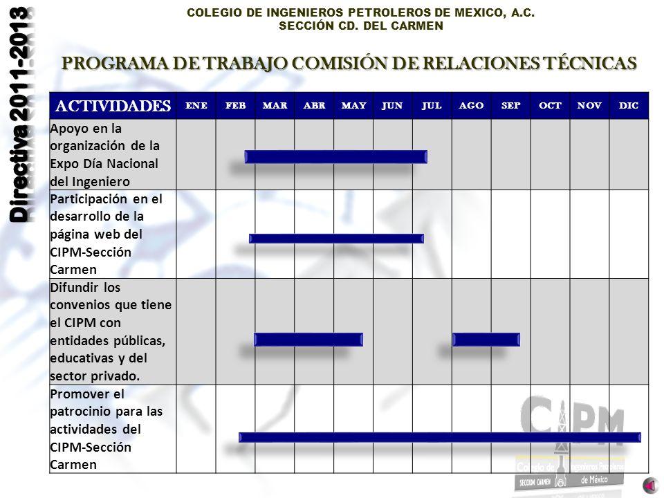 COLEGIO DE INGENIEROS PETROLEROS DE MEXICO, A.C. SECCIÓN CD. DEL CARMEN ACTIVIDADES ENEFEBMARABRMAYJUNJULAGOSEPOCTNOVDIC Apoyo en la organización de l