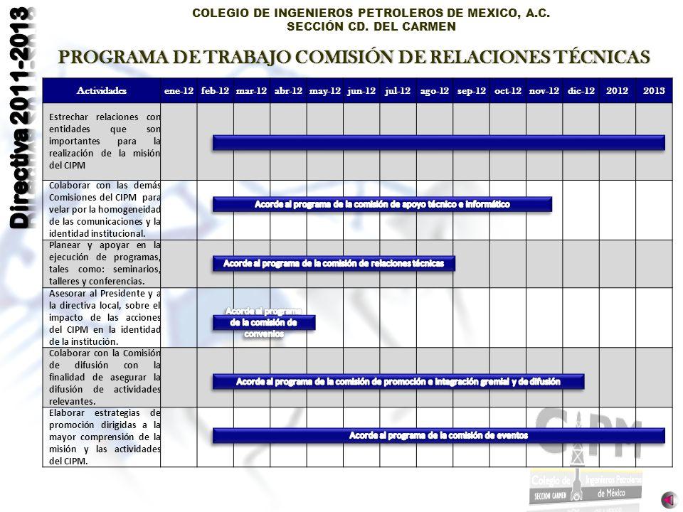 COLEGIO DE INGENIEROS PETROLEROS DE MEXICO, A.C. SECCIÓN CD. DEL CARMEN Actividades ene-12feb-12mar-12abr-12may-12jun-12jul-12ago-12sep-12oct-12nov-12