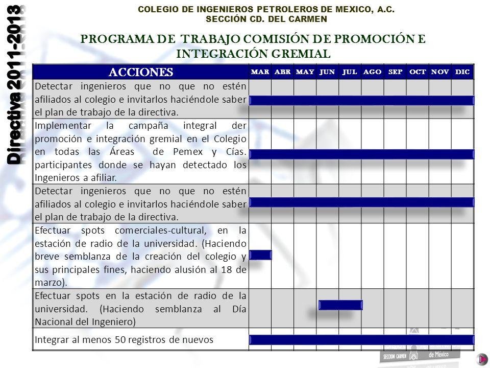 COLEGIO DE INGENIEROS PETROLEROS DE MEXICO, A.C. SECCIÓN CD. DEL CARMEN ACCIONES MARABRMAYJUNJULAGOSEPOCTNOVDIC Detectar ingenieros que no que no esté