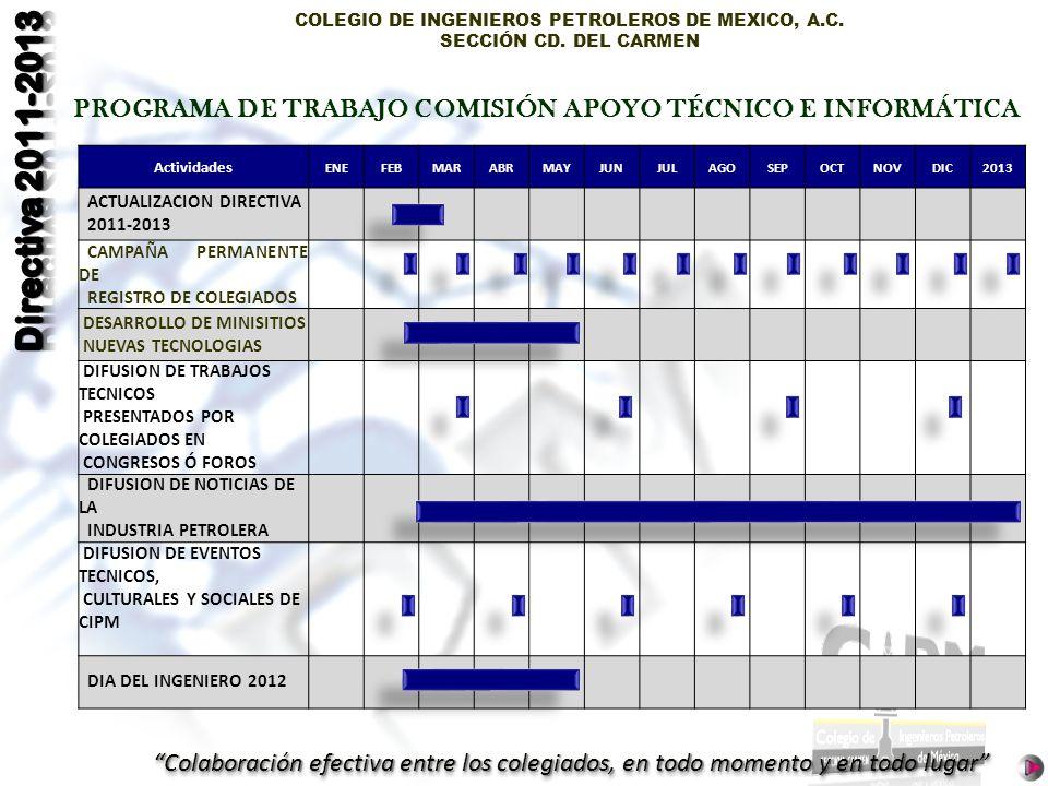 COLEGIO DE INGENIEROS PETROLEROS DE MEXICO, A.C. SECCIÓN CD. DEL CARMEN Actividades ENEFEBMARABRMAYJUNJULAGOSEPOCTNOVDIC2013 ACTUALIZACION DIRECTIVA 2