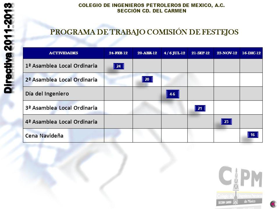 COLEGIO DE INGENIEROS PETROLEROS DE MEXICO, A.C. SECCIÓN CD. DEL CARMEN ACTIVIDADES24-FEB 1220-ABR-124 / 6 JUL-1221-SEP-1223-NOV-1216-DIC-12 1ª Asambl