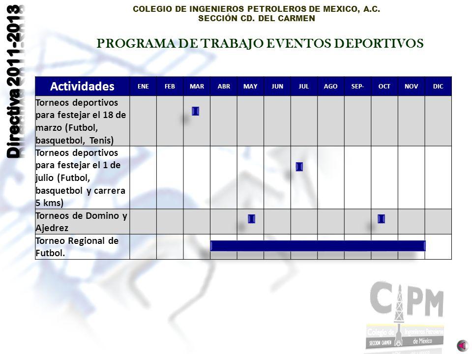 COLEGIO DE INGENIEROS PETROLEROS DE MEXICO, A.C. SECCIÓN CD. DEL CARMEN Actividades ENEFEBMARABRMAYJUNJULAGOSEP-OCTNOVDIC Torneos deportivos para fest