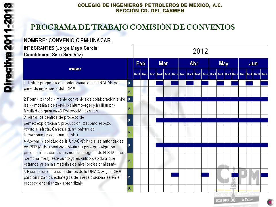 COLEGIO DE INGENIEROS PETROLEROS DE MEXICO, A.C. SECCIÓN CD. DEL CARMEN PROGRAMA DE TRABAJO COMISIÓN DE CONVENIOS