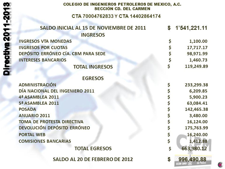 COLEGIO DE INGENIEROS PETROLEROS DE MEXICO, A.C. SECCIÓN CD. DEL CARMEN SALDO INICIAL AL 15 DE NOVIEMBRE DE 2011 $ 1541,221.11 INGRESOS INGRESOS VTA M