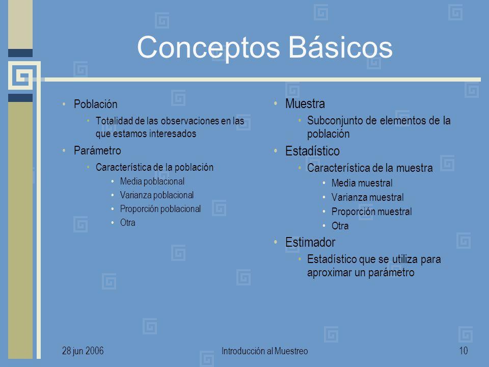 28 jun 2006Introducción al Muestreo10 Conceptos Básicos Población Totalidad de las observaciones en las que estamos interesados Parámetro Característi