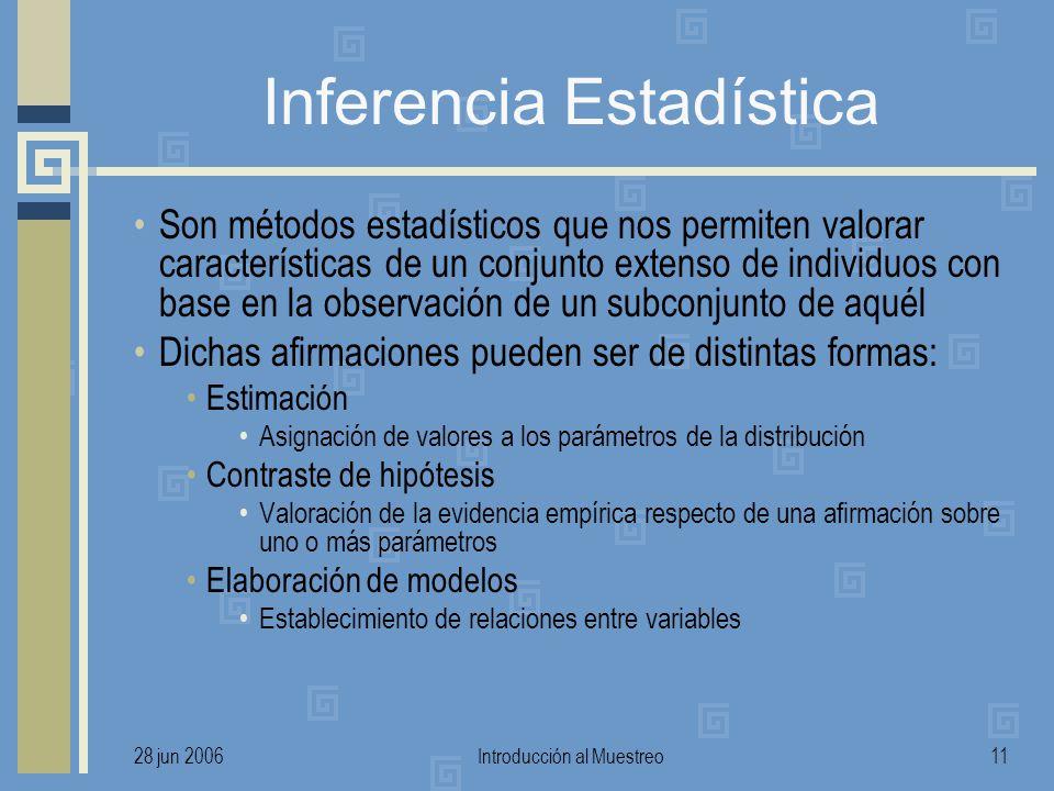 28 jun 2006Introducción al Muestreo11 Inferencia Estadística Son métodos estadísticos que nos permiten valorar características de un conjunto extenso