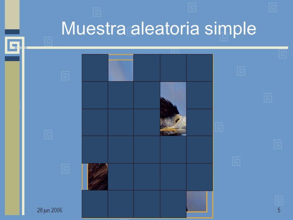 28 jun 2006Introducción al Muestreo5 Muestra aleatoria simple