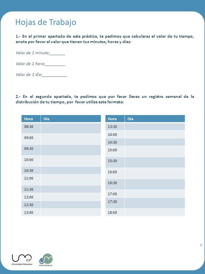 8 Hojas de Trabajo 1.- En el primer apartado de esta práctica, te pedimos que calcularas el valor de tu tiempo, anota por favor el valor que tienen tus minutos, horas y días: Valor de 1 minuto:_______ Valor de 1 hora:_________ Valor de 1 día:___________ 2.- En el segundo apartado, te pedimos que por favor lleves un registro semanal de la distribución de tu tiempo, por favor utiliza este formato: HoraDía 08:30 09:00 09:30 10:00 10:30 11:00 11:30 12:00 12:30 13:00 HoraDía 13:30 14:00 14:30 15:00 15:30 16:00 16:30 17:00 17:30 18:00