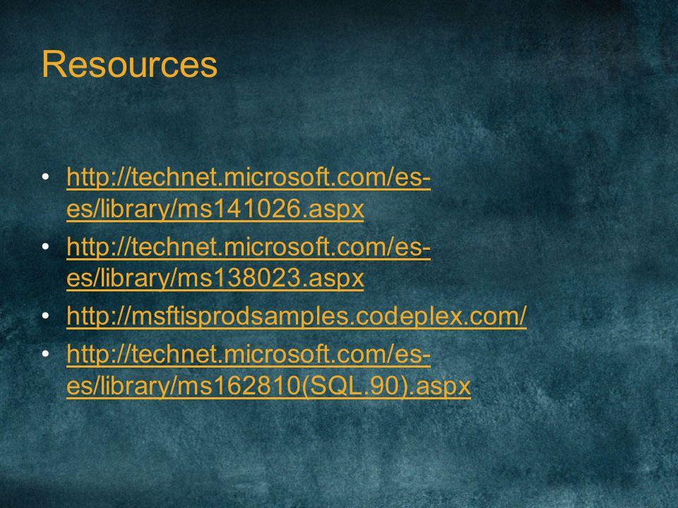 Resources http://technet.microsoft.com/es- es/library/ms141026.aspxhttp://technet.microsoft.com/es- es/library/ms141026.aspx http://technet.microsoft.
