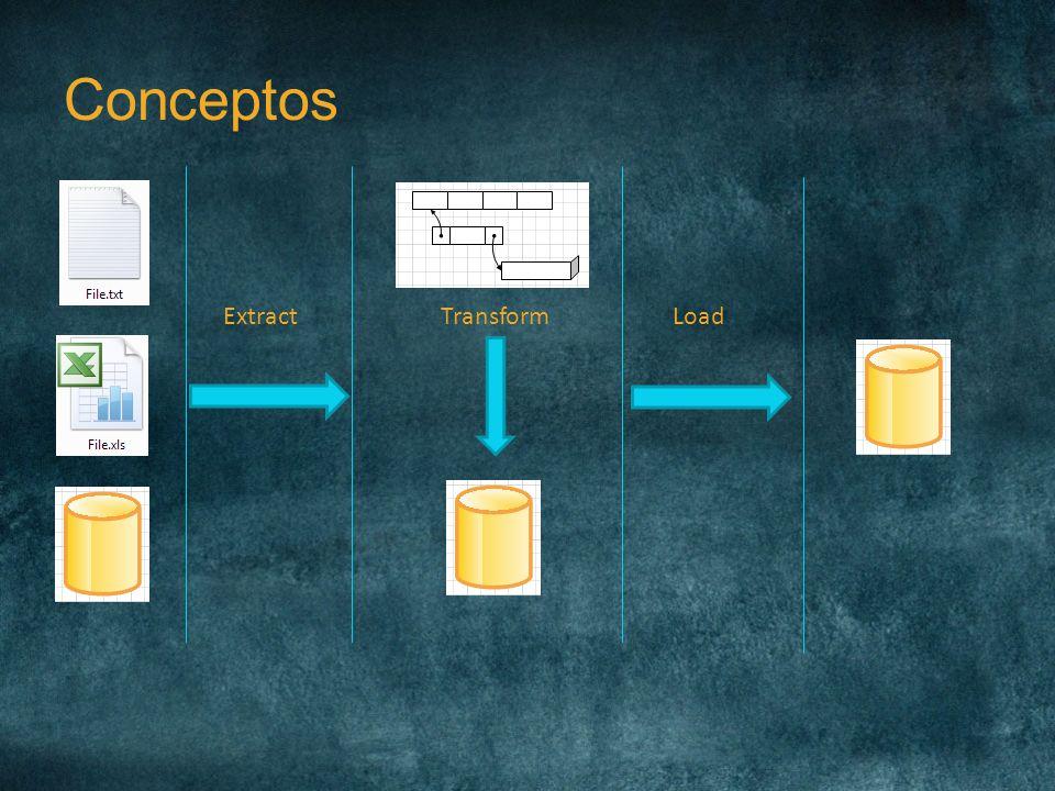 Conceptos ExtractTransformLoad