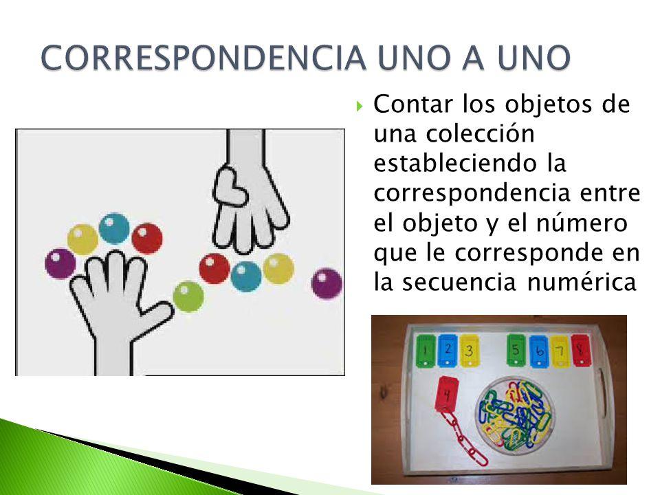 Contar los objetos de una colección estableciendo la correspondencia entre el objeto y el número que le corresponde en la secuencia numérica