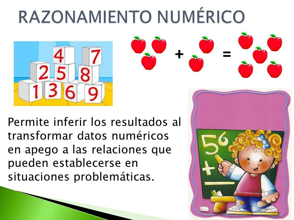 Permite inferir los resultados al transformar datos numéricos en apego a las relaciones que pueden establecerse en situaciones problemáticas.
