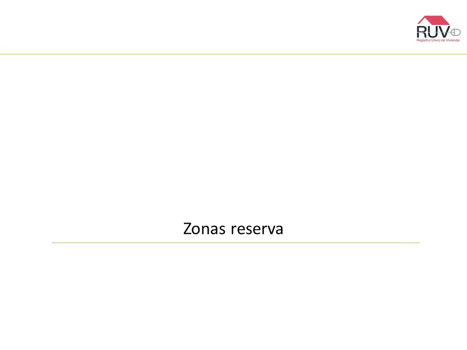 Zonas reserva